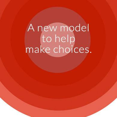 The Choiceables® Model